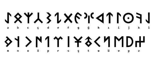 Türklerin Tarih Boyunca Kullandığı Alfabeler, Türklerin Tarih Boyunca Kullandığı Alfabeler ve özellikleri